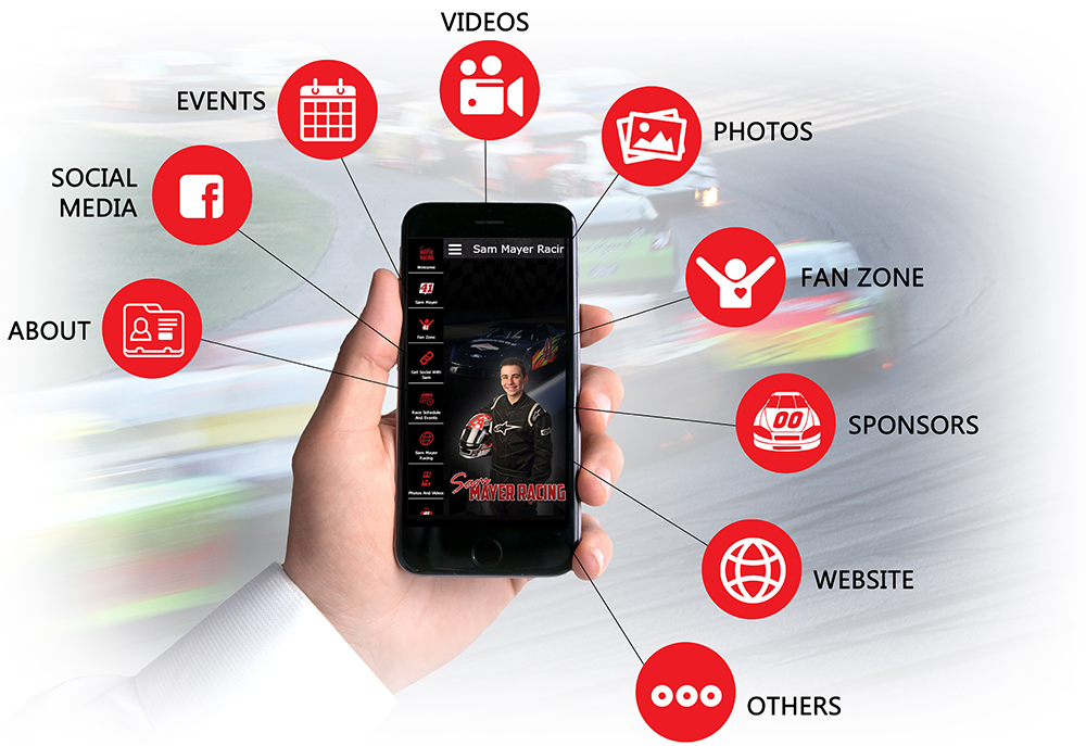 Race-Face-Phone-App-Icons